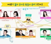 'Roommate' and the Ensemble Cast