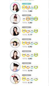 20140616_seoulbeats_karaproject23_voting2