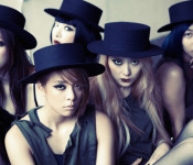 f(x) Clears Schedule: Sign of Problems?