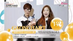 20150129_seoulbeats_gaon_akdong_musician