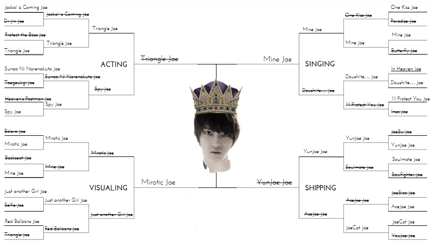 20150401_seoulbeats_ultimatejaejoongshowdown_bracketfinalrd