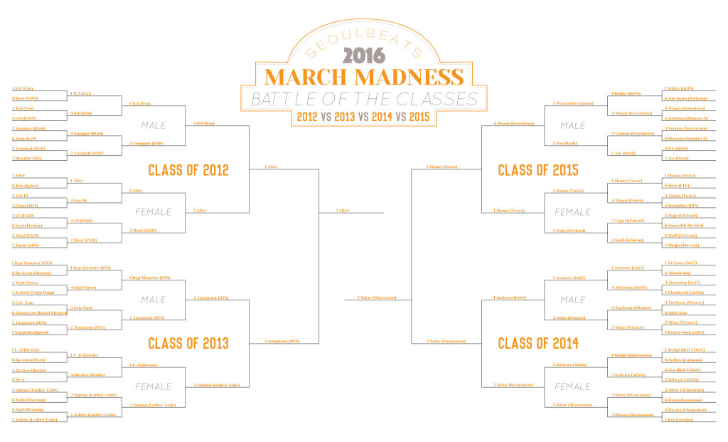 SB-March Madness-Brackets-8